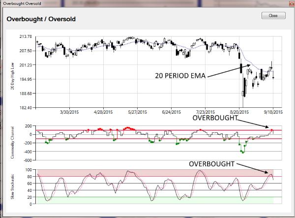 S&p 500 stock options